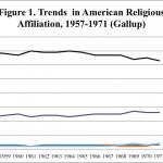 Gallup data
