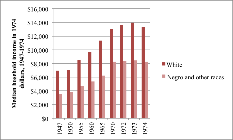 an overview of the racial issue in the united states during 1922 Summaries provide an overview of the research evidence on how race issue of race and included many throughout the united states, racial minorities were.