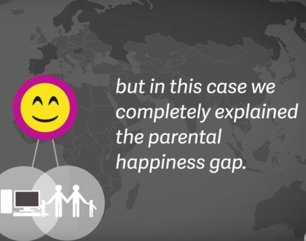 Happiness Gap Findings Screenshot