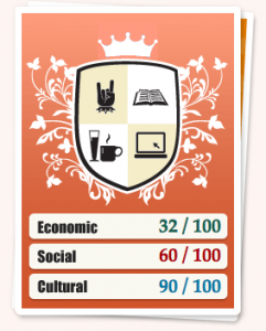 """One survey participant's """"coat-of-arms"""" generated by taking the Great British Class Survey. Click for image source."""