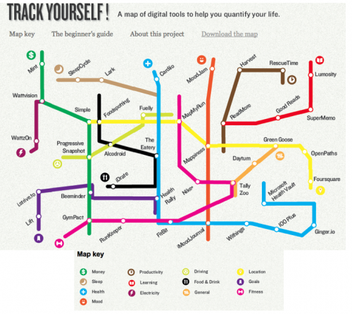 track-yourself