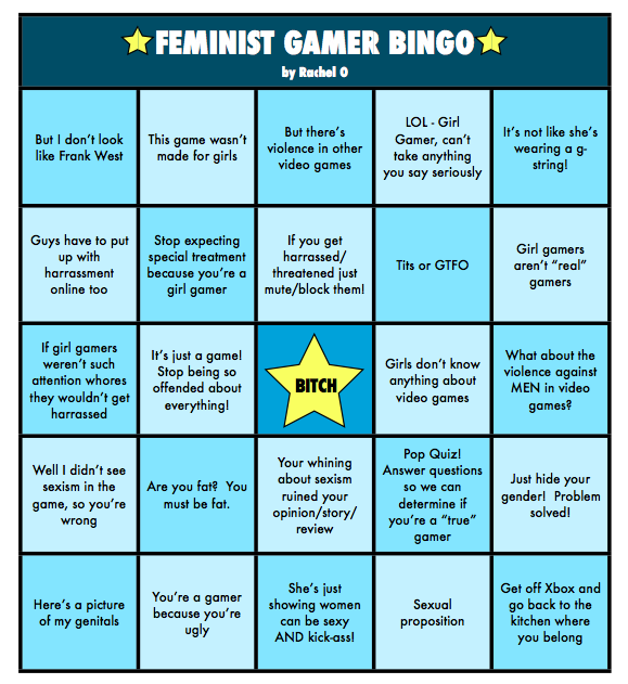 video games and sexism