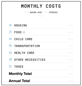 Family Budget Calculator | Family Budget Calculator Highlights Policy Concerns Council On