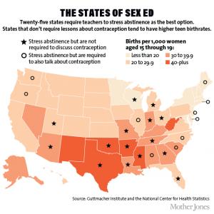 states sex ed