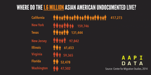 asian american health issues