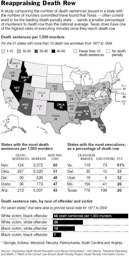 Death Penalty Overview - The New York Times