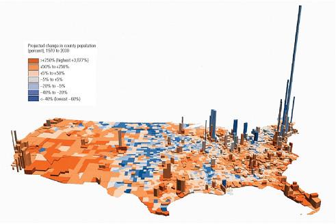 US Population Change, 1970-2030