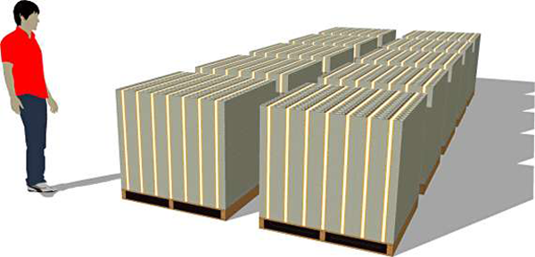 Visualizing a Billion Dollars - Those are pallets