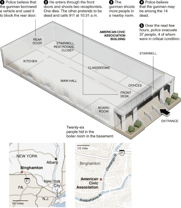 Diagram of Binghamton School Shooting