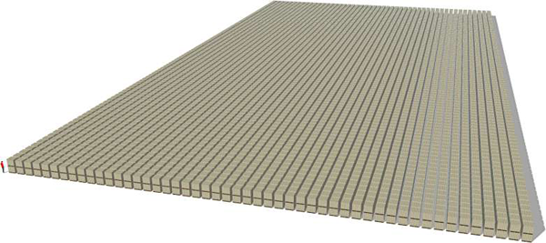 That's a Trillion Dollars - See the guy still in the lower left corner?