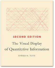 The Visual Display of Quantitative Information - Edward Tufte