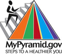 mypyramid.gov static graphic from the USDA