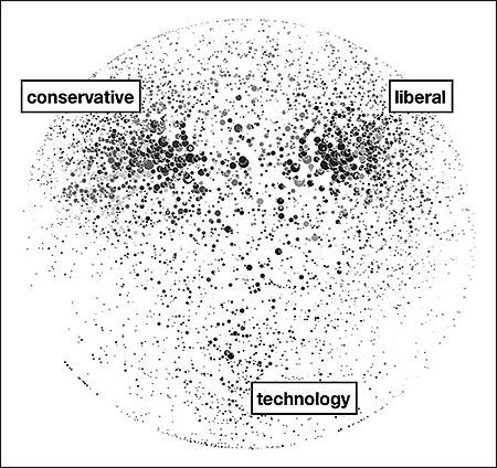 John Kelly's map of the blogosphere