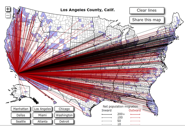 Migration into and out of Los Angeles, CA (2008)