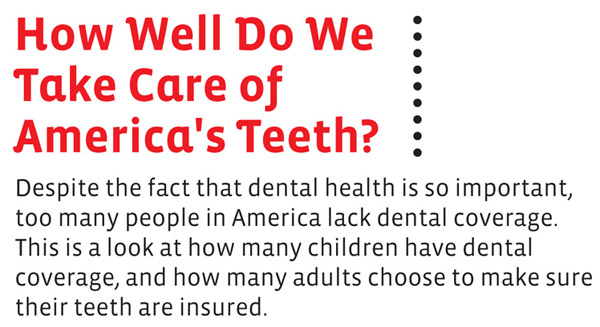 How Well Do We Take Care of America's Teeth?