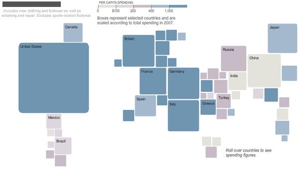 Clothing and Footwear, Global Spending 2007