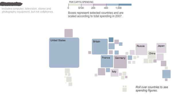 Electronics, Global Spending 2007