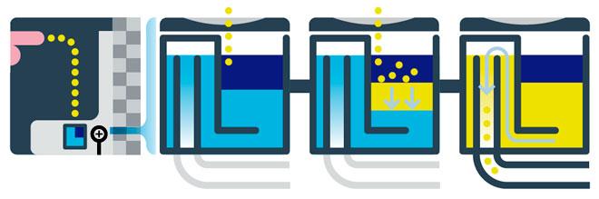 Waterless Urinal Diagram | Wired Magazine