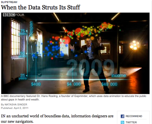 When the Data Struts Its Stuff | Natasha Singer for the New York Times