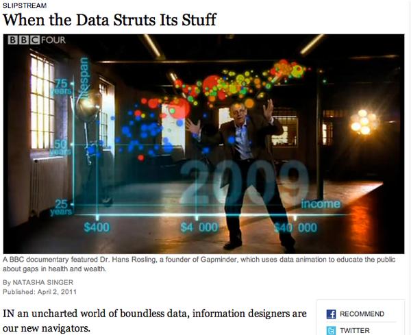 When the Data Struts Its Stuff | Natasha Singer for the New York Times