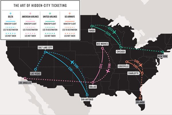 Hidden-city airfares in the US