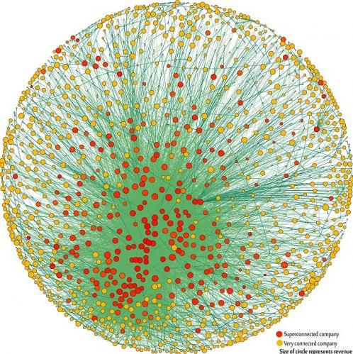 Largest Venn Diagram Mari Andrew Behaviors Venn Diagram The