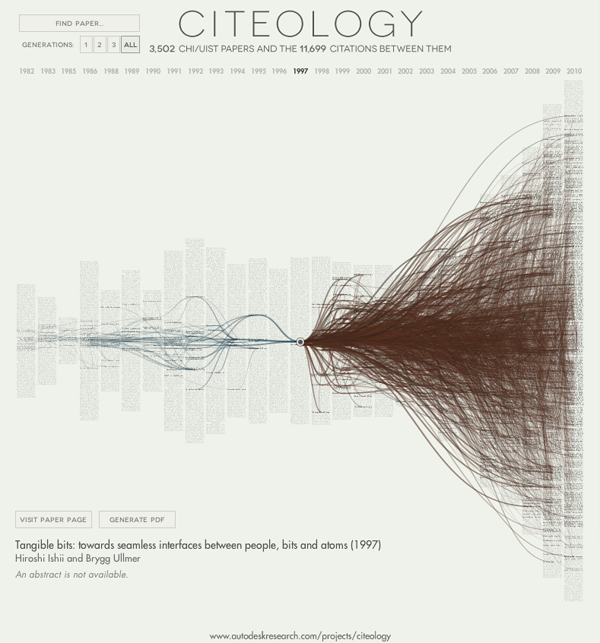 Citeology | Tangible bits by Hiroshi Ishii and Brygg Ullmer