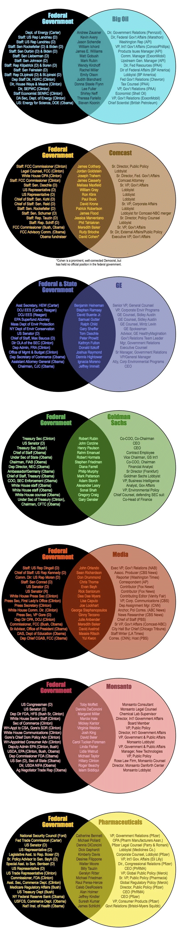 Crony Capitalism | Original by Stephanie Herman posted to lewrockwell.com/blog