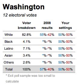 cnn-racial-voting-bloc-WA-closeup