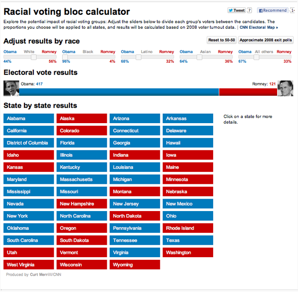 CNN's interactive racial voting bloc calculator