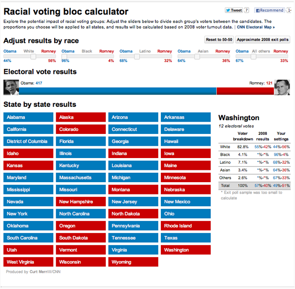 CNN's interactive racial voting bloc calculator for Washington