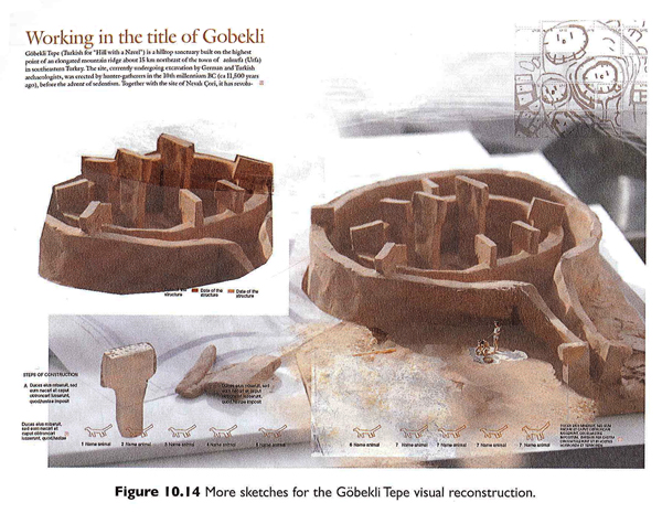 Photo of clay model of Gobekli Tepe