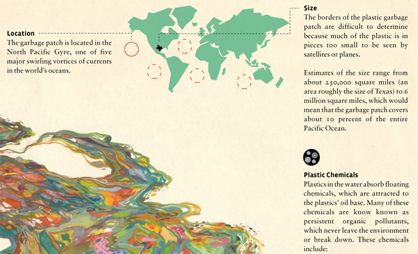 """Location of Pacific Gyre - Zoom of """"Through the Gyre"""" by Jacob McGraw-Mickelson and GOOD transparency"""