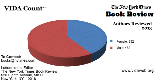 VIDA-New-York-Times-Authors-2013