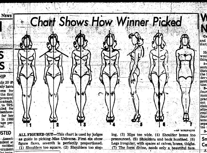 """women sexuality and the idea of beauty in the 1950s in america Economists have long recognized what's been dubbed the """"beauty premium""""—the idea  the 1968 miss america  idea that women had become."""