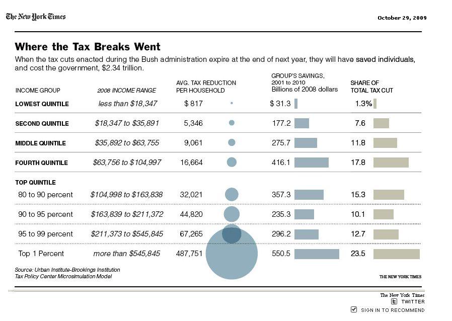 00_Tax_cut