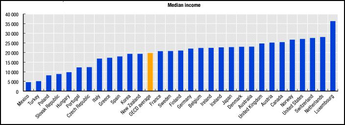 sociological perspective on income inequality It can manifest in a variety of ways, like income and wealth inequality, unequal access to education and cultural resources, and differential treatment by the police and judicial system, among others social inequality goes hand in hand with social stratification.