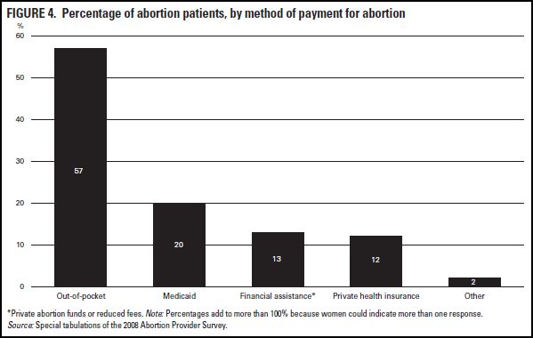 Abortion case study in malaysia