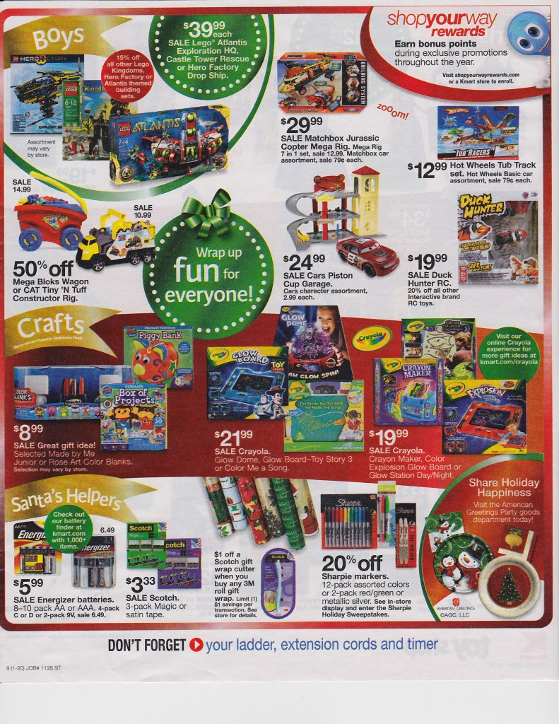 Kmart Toys For Boys : Stereotypical and counter advertising for