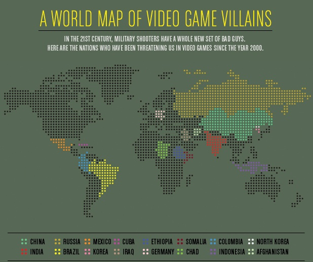 Geopolitics in first person shooter video games sociological images the selected titles gumiabroncs Image collections