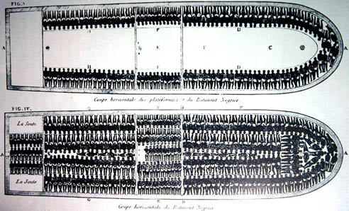 an essay on the horrors of slavery Slavery is the south essay #3 slavery played a dominating and critical role in much of southern life in the struggle for control in america, slavery was the south's stronghold and the hidden motive behind many political actions and economic statistics.