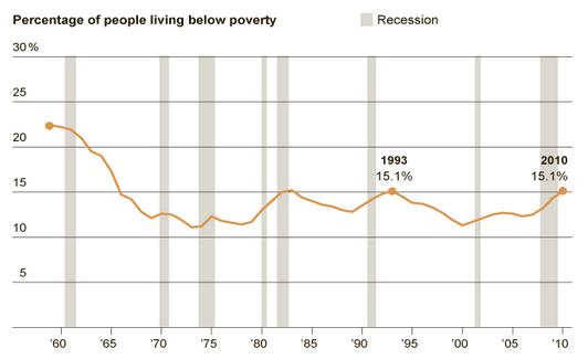 jamaica population below poverty line