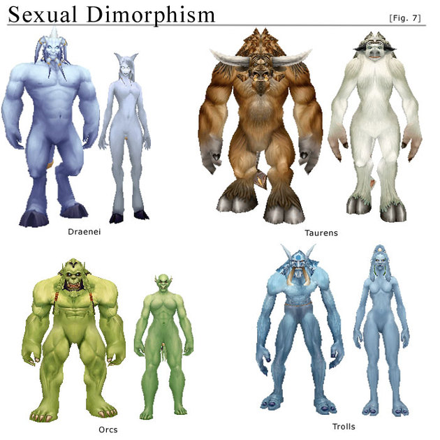 Sexual Dimorphism in World of Warcraft » Sociological Images