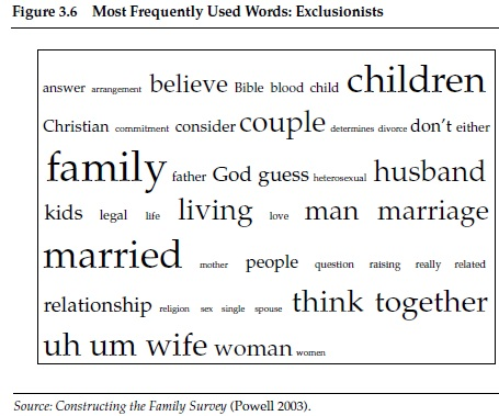 definition of family in sociology pdf