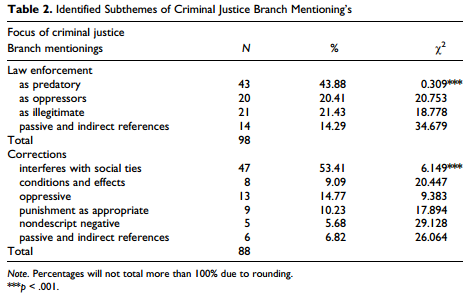 removing negative stereotypes in criminal justice system Stereotypes can undermine the fairness of criminal trials, but research can help us understand and counter the effect of stereotypes through law reform.