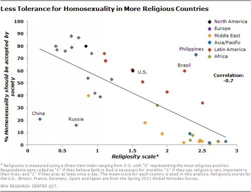 2013-Homosexuality-03