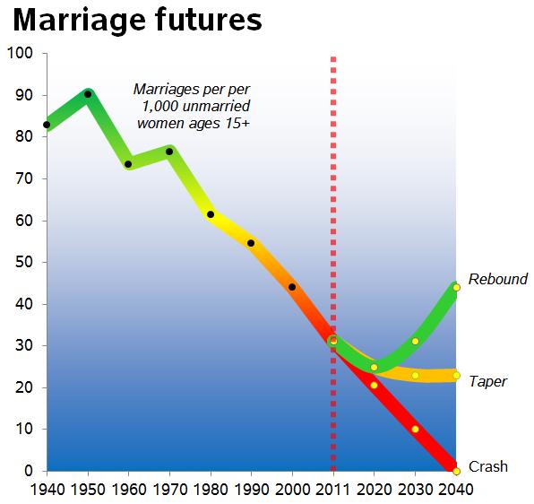 Bien public marriage longvic 21600