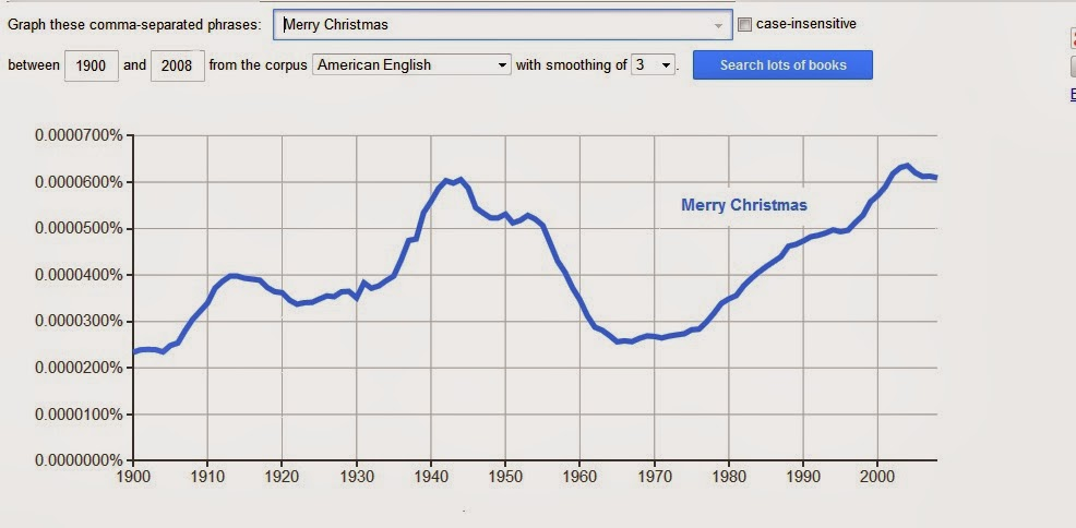 """If There's a War, We're Losing It: """"Merry Christmas"""" vs """"Happy Holidays"""" - Sociological Images"""