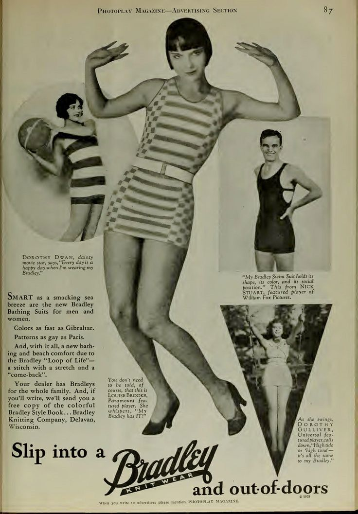 69893d723f Bathing Suit Fashion and the Project of Gender - Sociological Images