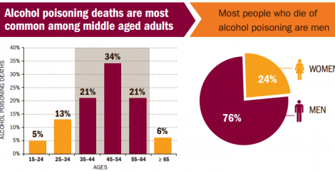 Alcoholism In Australia Posted By  Elina Harrell